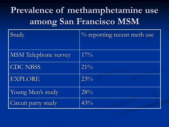 Prevalence of methamphetamine use among San Francisco MSM