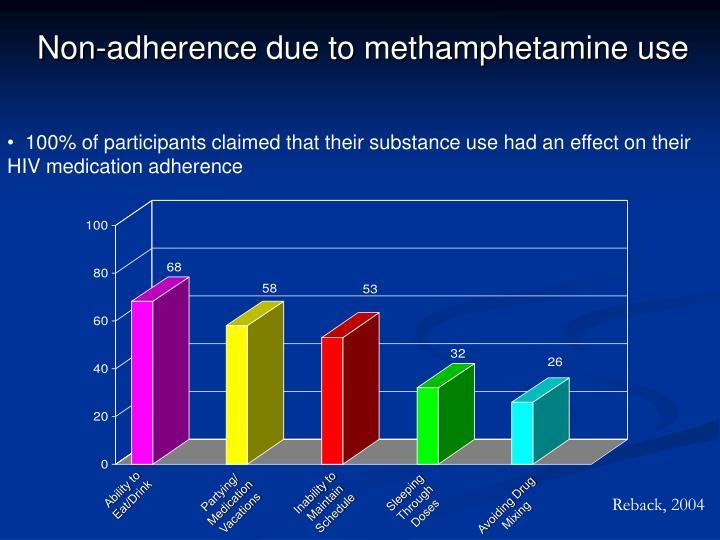 Non-adherence due to methamphetamine use
