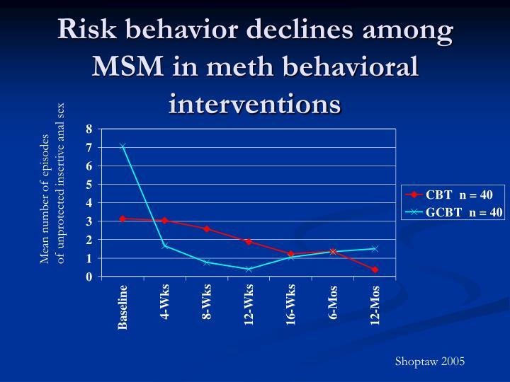 Risk behavior declines among MSM in meth behavioral interventions