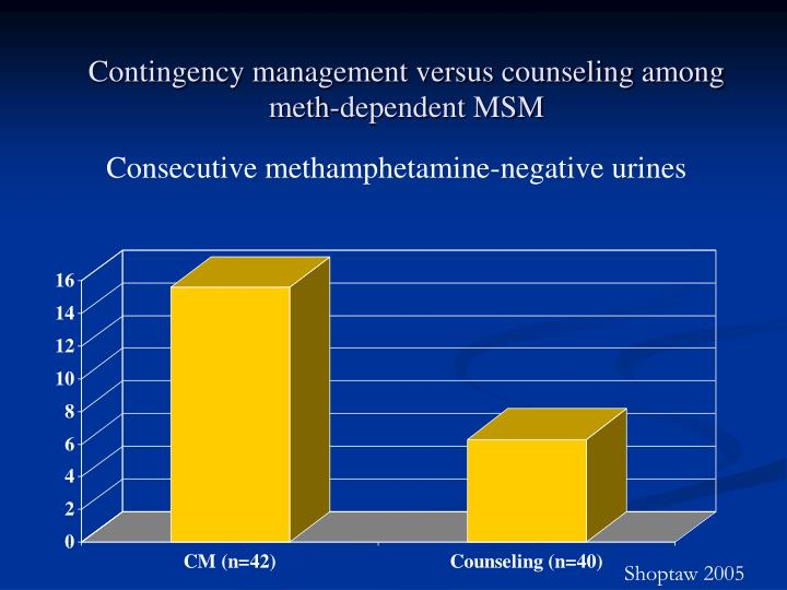 Contingency management versus counseling among meth-dependent MSM