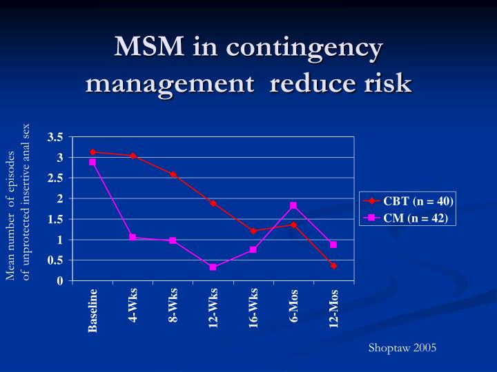 MSM in contingency management  reduce risk