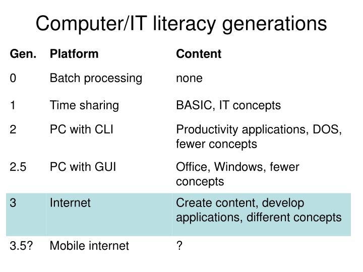 Computer/IT literacy generations