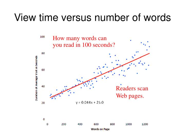 View time versus number of words