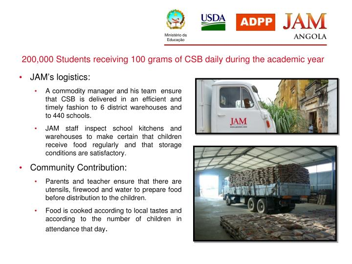 200,000 Students receiving 100 grams of CSB daily during the academic year