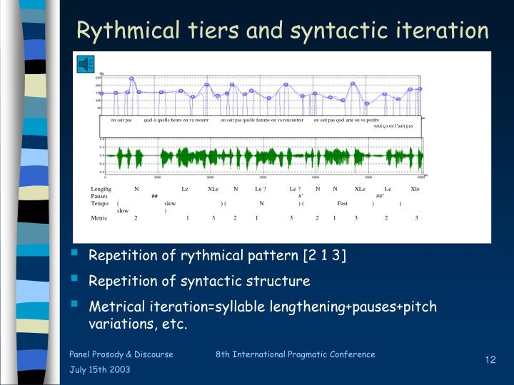 Rythmical tiers and syntactic iteration