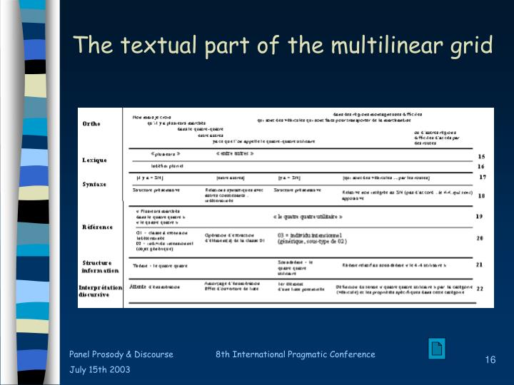 The textual part of the multilinear grid