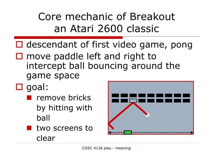 Core mechanic of Breakout