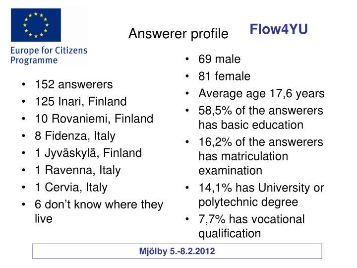 Answerer profile
