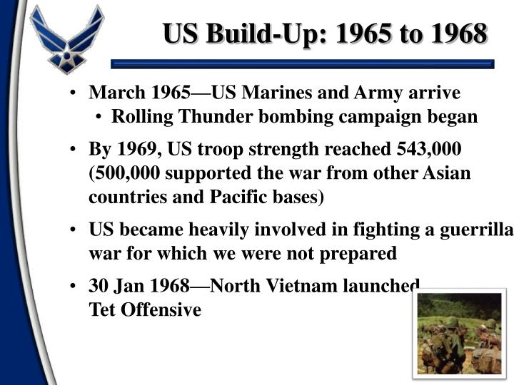 US Build-Up: 1965 to 1968