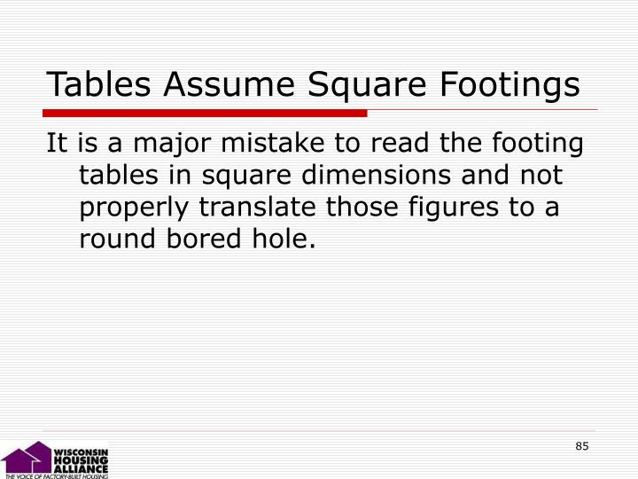 Tables Assume Square Footings