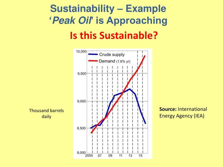 Sustainability – Example