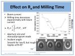 effect on r a and milling time