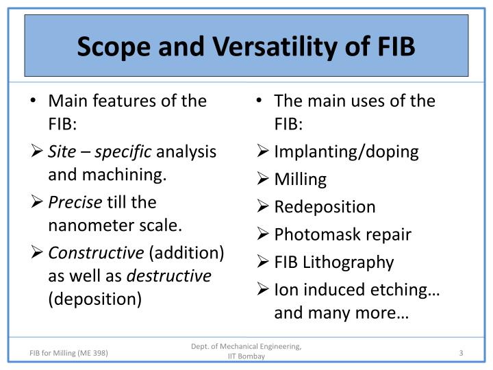 Scope and versatility of fib