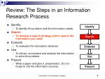 review the steps in an information research process