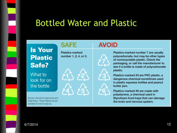Bottled Water and Plastic