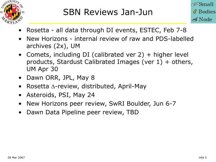 SBN Reviews Jan-Jun