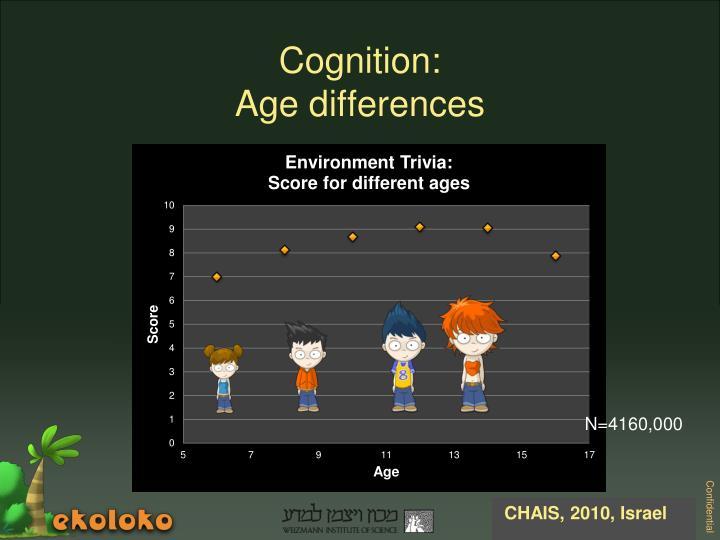 Cognition: