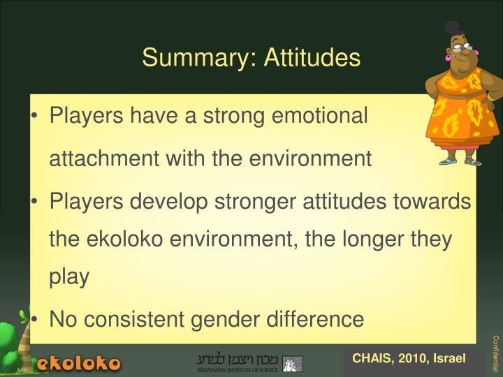 Players have a strong emotional