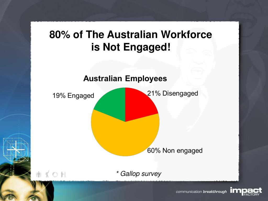 80% of The Australian Workforce