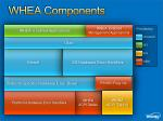 whea components