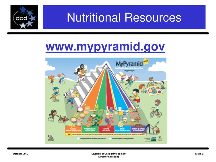 Nutritional Resources