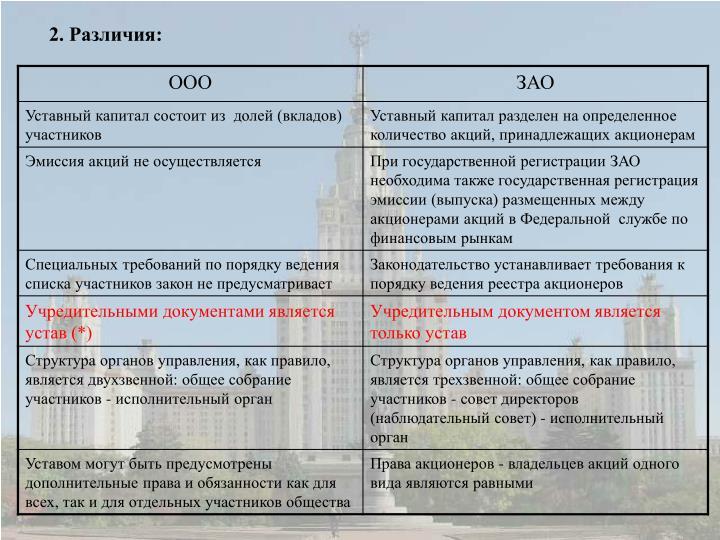 2. Различия: