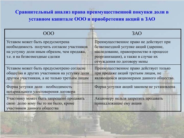 Сравнительный анализ права преимущественной покупки доли в уставном капитале ООО и приобретения акций в ЗАО