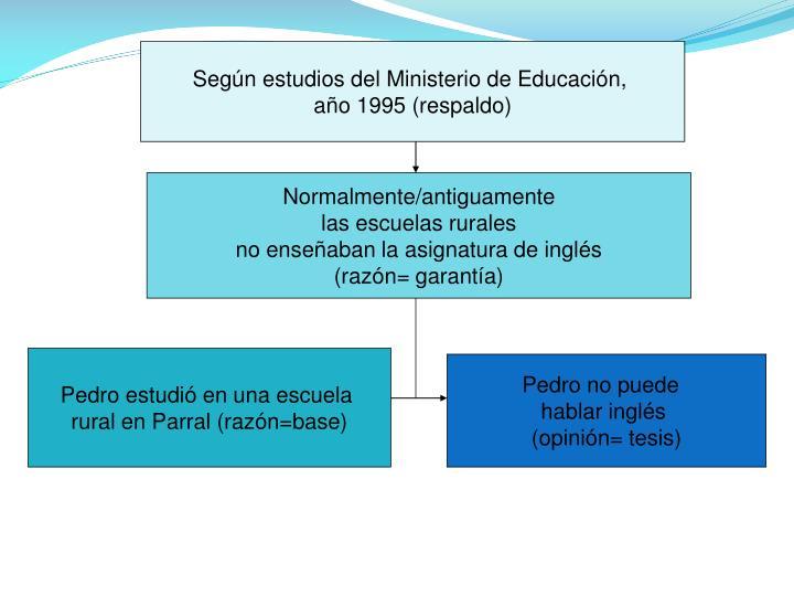 Según estudios del Ministerio de Educación,