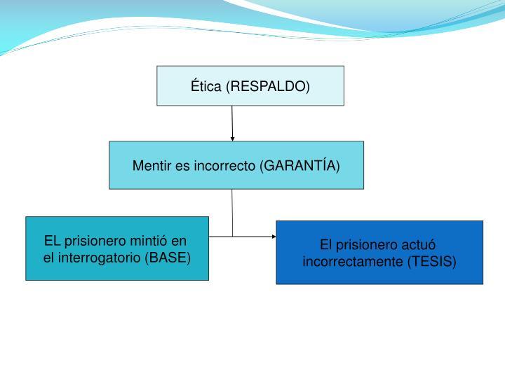 Ética (RESPALDO)