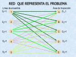 red que representa el problema
