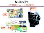 accelerators long baseline n m n t oscillations