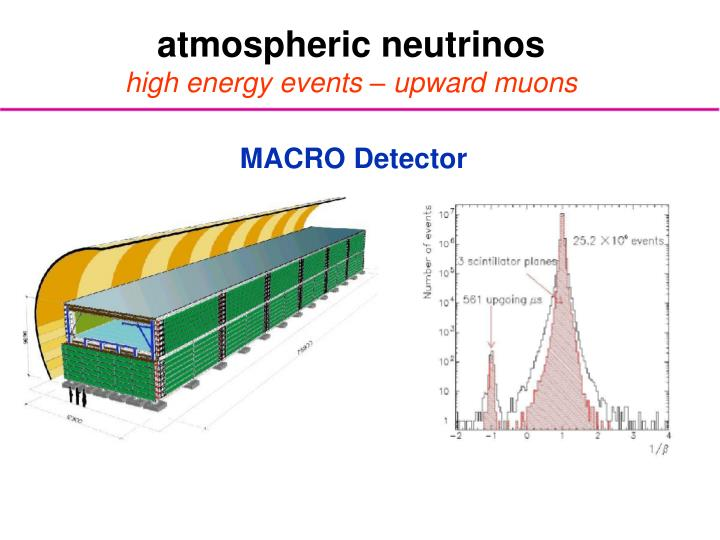 atmospheric neutrinos
