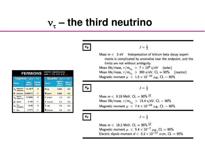 N t the third neutrino