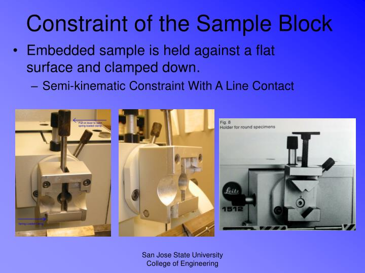 Constraint of the Sample