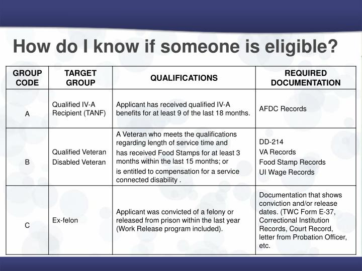 How do I know if someone is eligible?