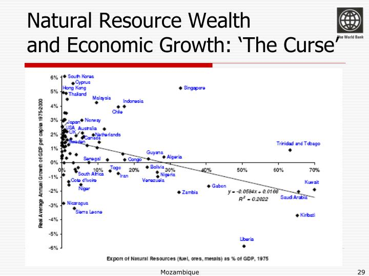 Natural Resource Wealth
