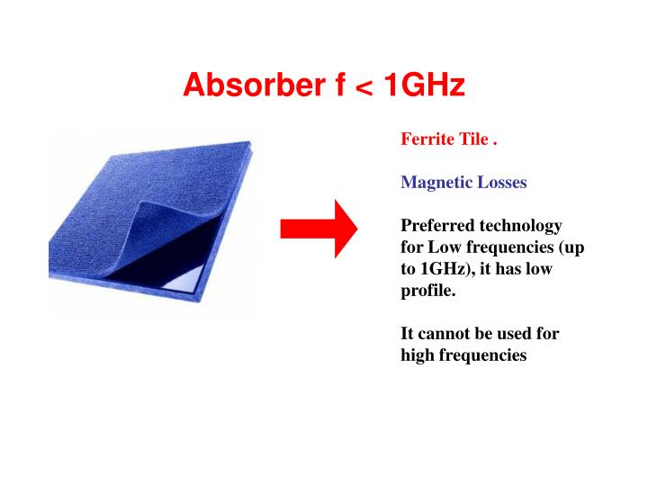 Absorber f < 1GHz