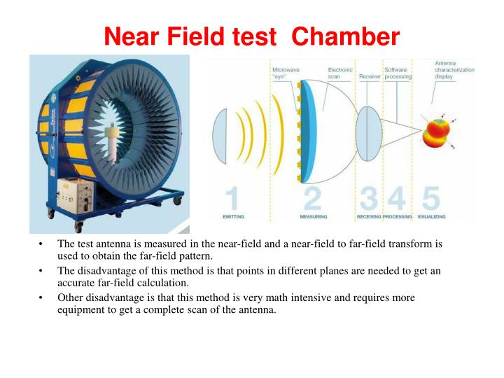 Near Field test  Chamber