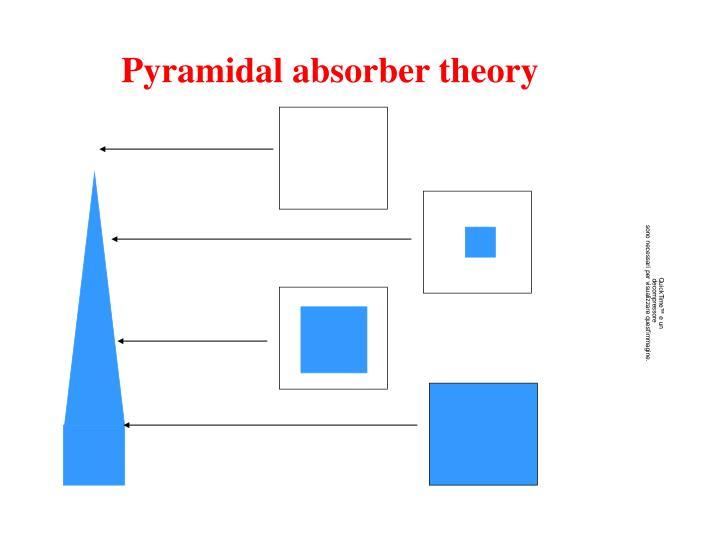 Pyramidal absorber theory