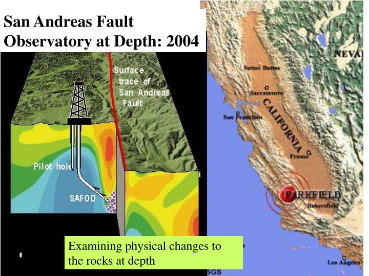 San Andreas Fault Observatory at Depth: 2004
