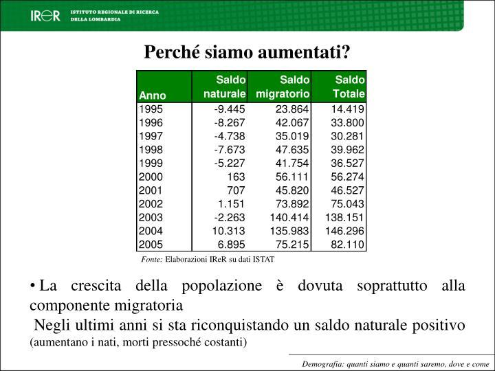 Demografia: quanti siamo e quanti saremo, dove e come