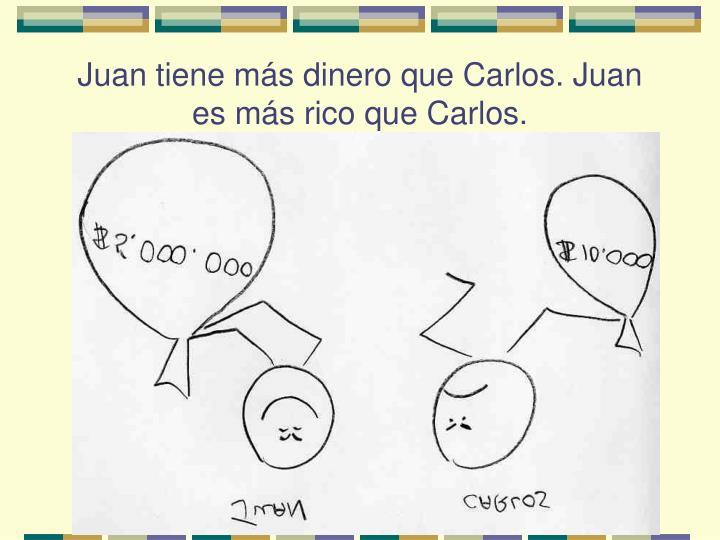 Juan tiene más dinero que Carlos. Juan es más rico que Carlos.