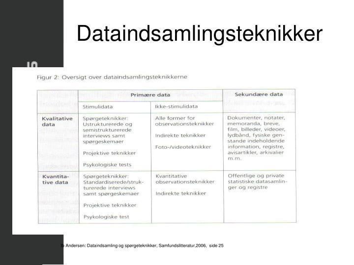 Dataindsamlingsteknikker