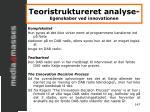 teoristruktureret analyse egenskaber ved innovationen1