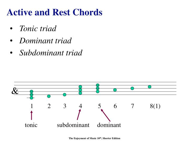 Active and Rest Chords