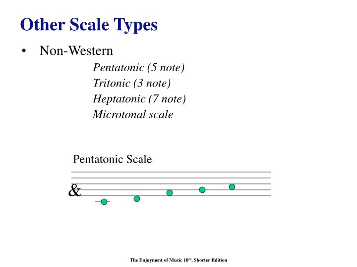 Other Scale Types