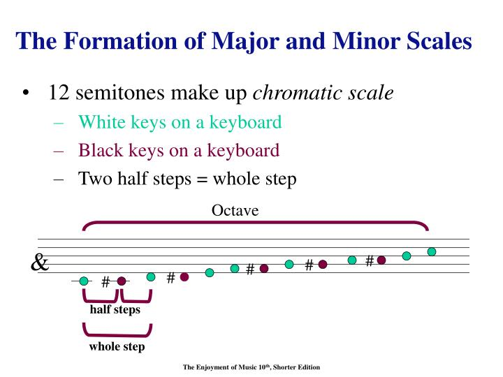 The Formation of Major and Minor Scales