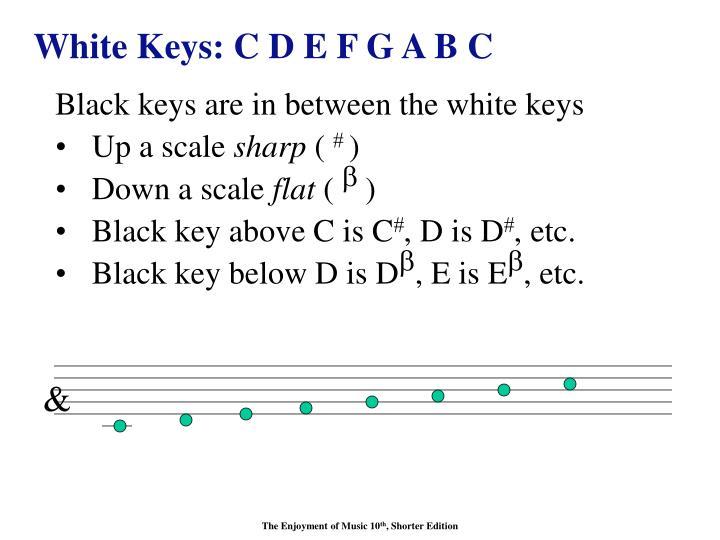 White Keys: C D E F G A B C