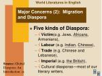 major concerns 2 migration and diaspora