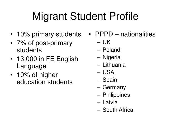 10% primary students